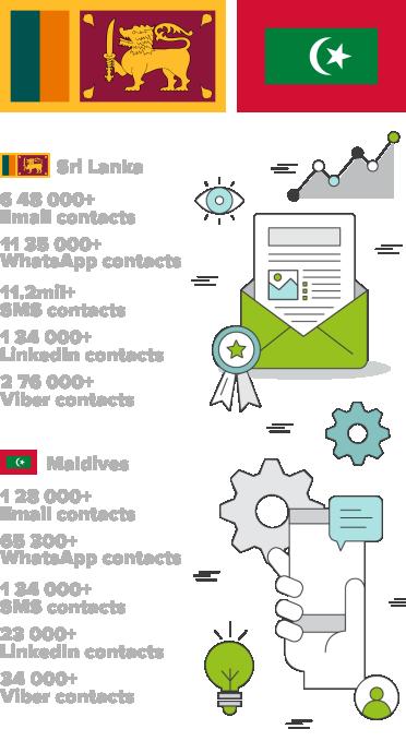 Email marketing, SMS and WhatsApp marketing company in Sri Lanka and Maldives