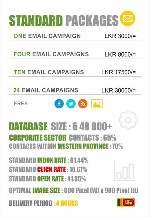 Email Marketing in Sri Lanka