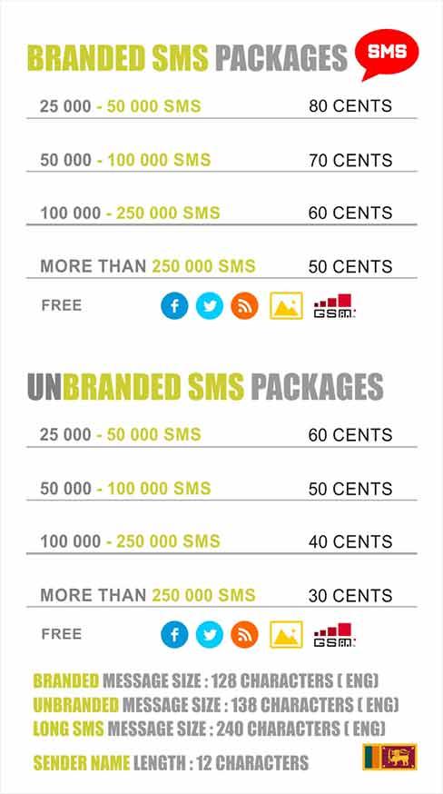 SMS Marketing in Sri Lanka